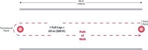 6 minute walk